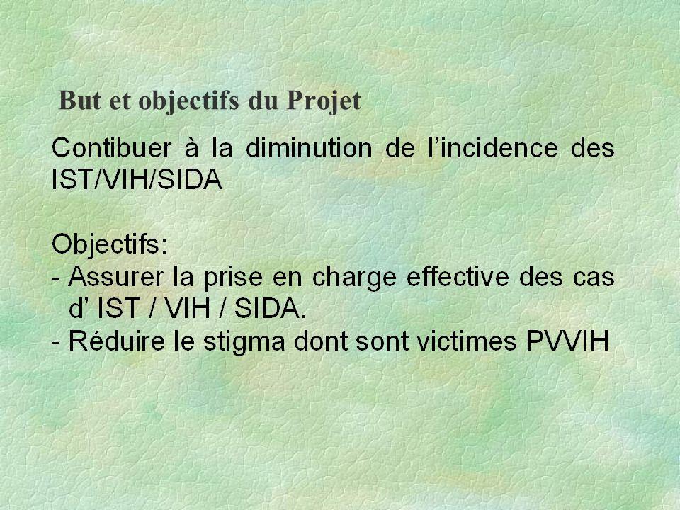 But et objectifs du Projet