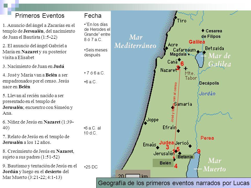 Perea Galilea Judea 1 Geografía de los primeros eventos narrados por Lucas Cesarea de Filipos 2 3 4 6 9 5 Decápolis Magdala Primeros Eventos 1. Anunci