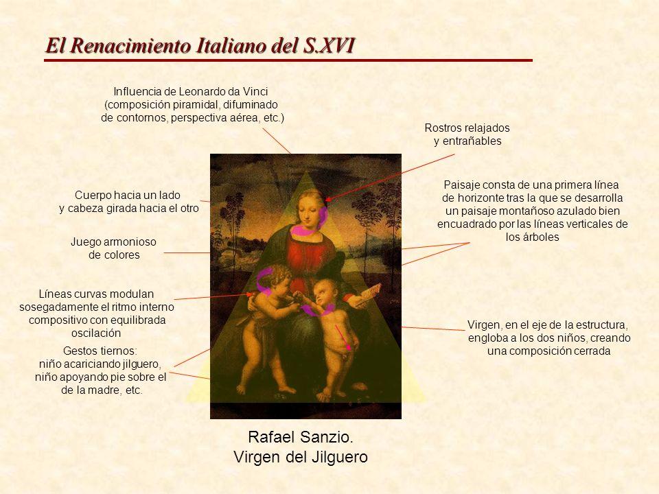 Rafael Sanzio. Virgen del Jilguero Influencia de Leonardo da Vinci (composición piramidal, difuminado de contornos, perspectiva aérea, etc.) Cuerpo ha