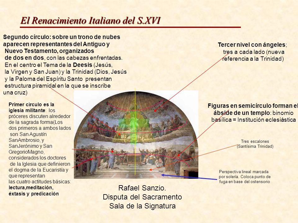 El Renacimiento Italiano del S.XVI Rafael Sanzio. Disputa del Sacramento Sala de la Signatura Tres escalones (Santísima Trinidad) Primer círculo es la