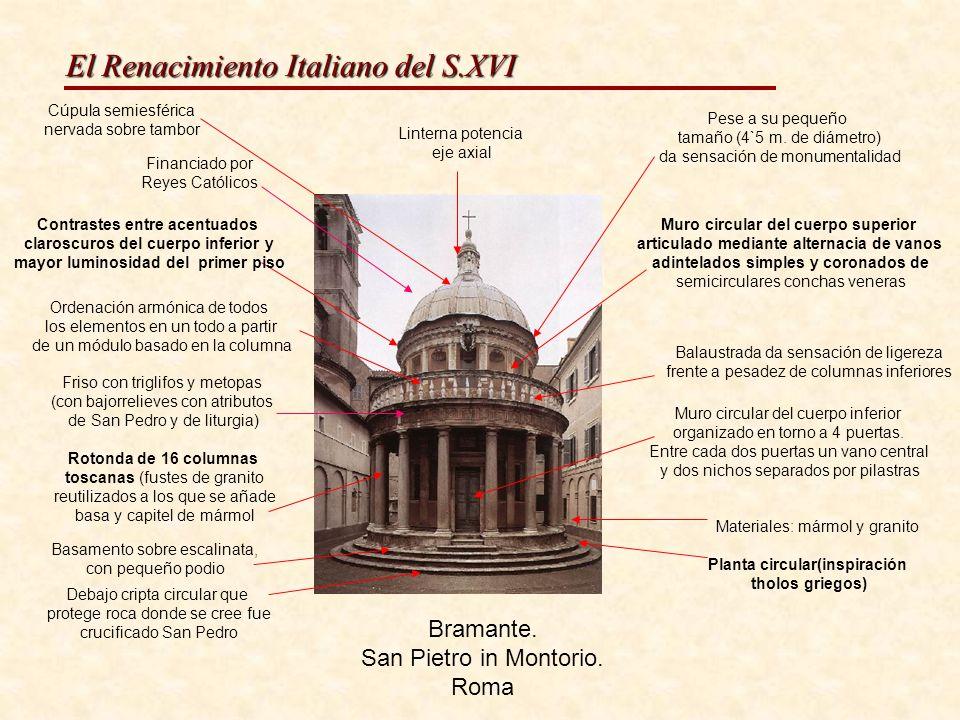 El Renacimiento Italiano del S.XVI Bramante. San Pietro in Montorio. Roma Basamento sobre escalinata, con pequeño podio Planta circular(inspiración th