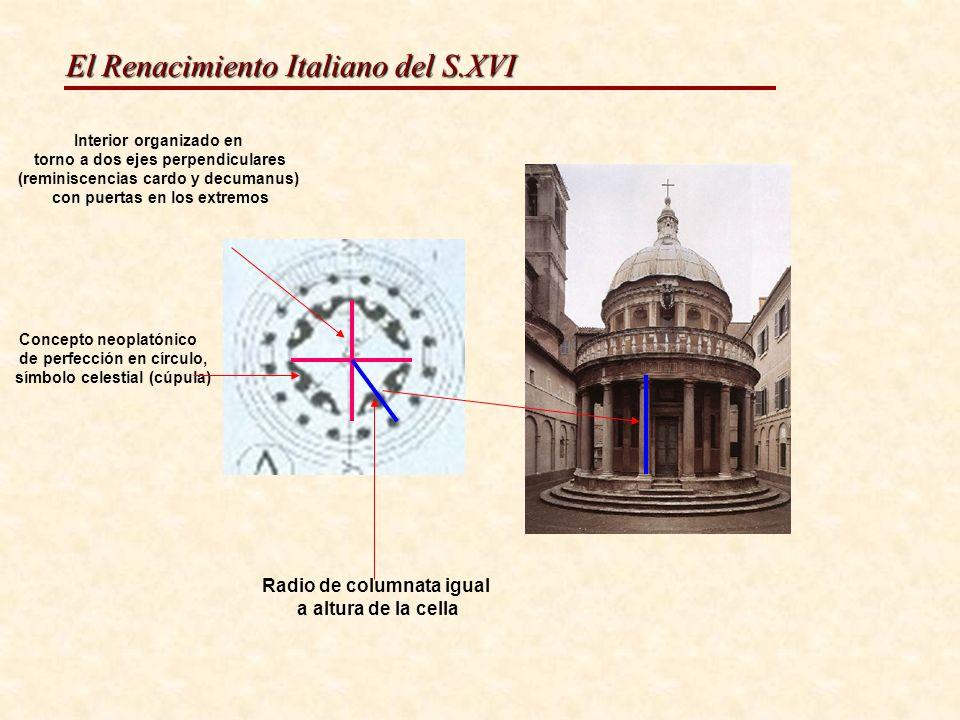 El Renacimiento Italiano del S.XVI Interior organizado en torno a dos ejes perpendiculares (reminiscencias cardo y decumanus) con puertas en los extre