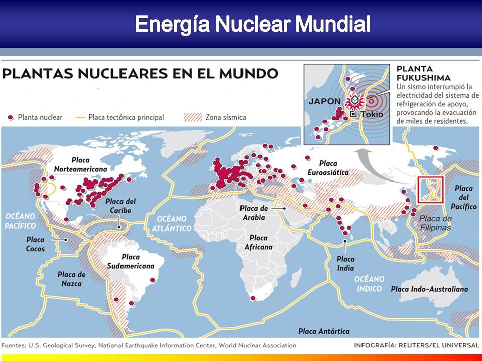 Primer país de América del Sur con un reactor nuclear (1957 - 1960) Reactor experimental R-V1 diseñado para investigación Baja potencia (3 Mw).