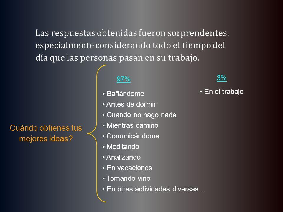 Las respuestas obtenidas fueron sorprendentes, especialmente considerando todo el tiempo del día que las personas pasan en su trabajo. 97% 3% Bañándom