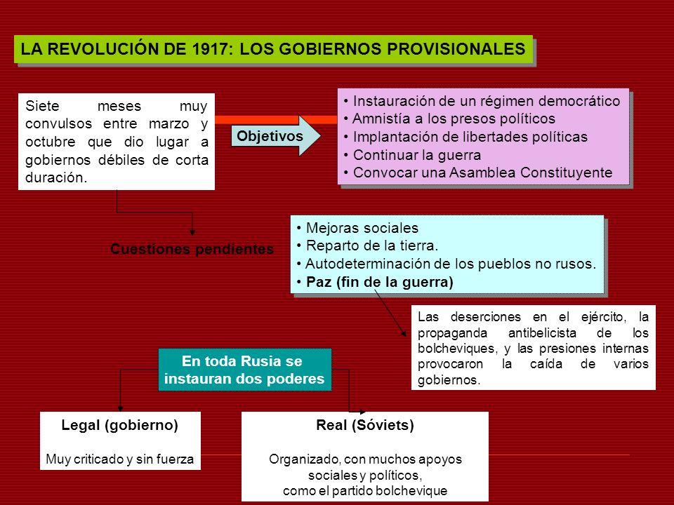 LA REVOLUCIÓN DE 1917: LOS GOBIERNOS PROVISIONALES Siete meses muy convulsos entre marzo y octubre que dio lugar a gobiernos débiles de corta duración