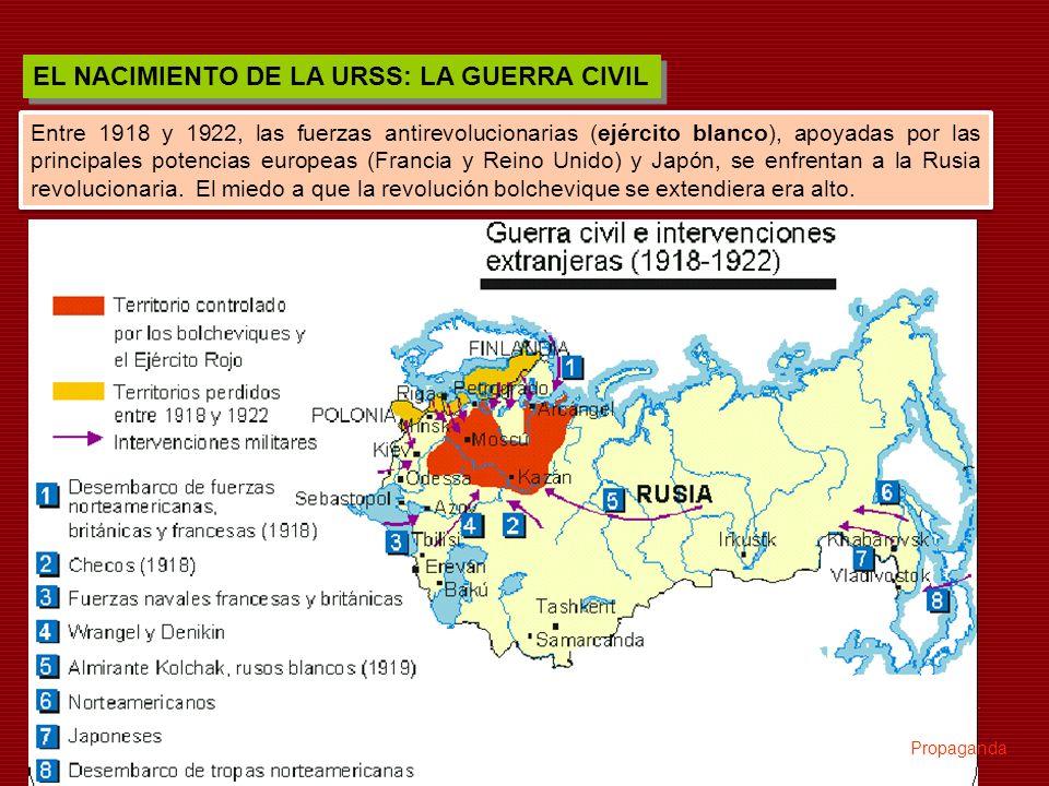 EL NACIMIENTO DE LA URSS: LA GUERRA CIVIL Entre 1918 y 1922, las fuerzas antirevolucionarias (ejército blanco), apoyadas por las principales potencias