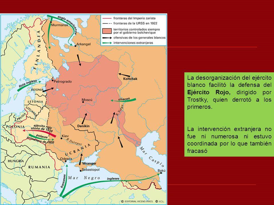 La desorganización del ejército blanco facilitó la defensa del Ejército Rojo, dirigido por Trostky, quien derrotó a los primeros. La intervención extr