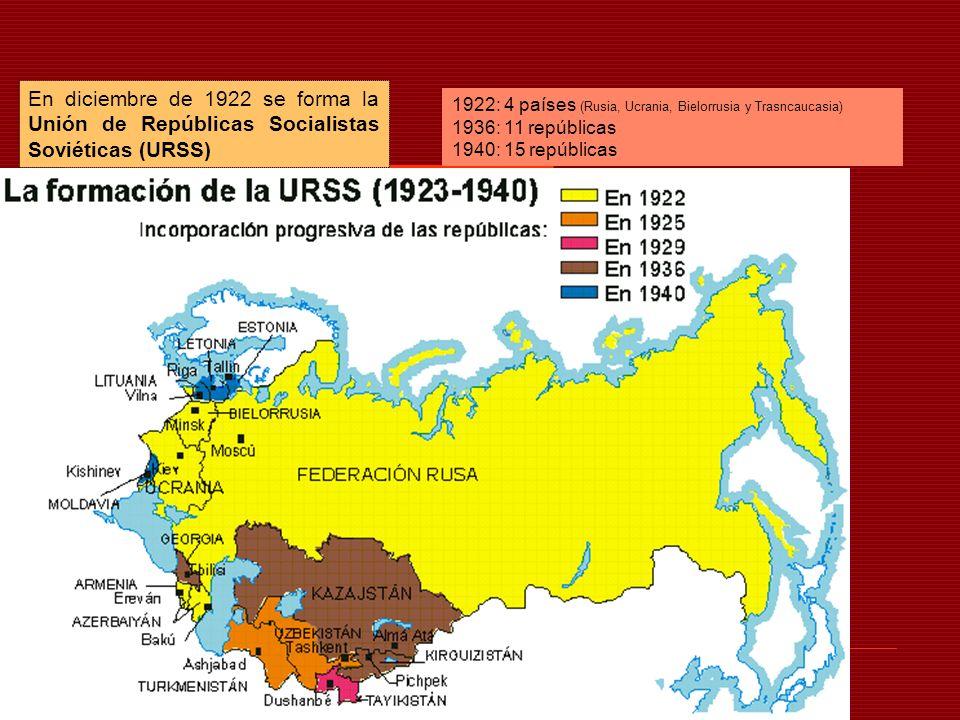 En diciembre de 1922 se forma la Unión de Repúblicas Socialistas Soviéticas (URSS) 1922: 4 países (Rusia, Ucrania, Bielorrusia y Trasncaucasia) 1936: