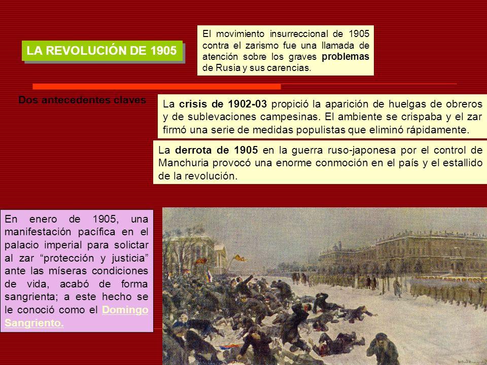 LA REVOLUCIÓN DE 1905 Este hecho provocó manifestaciones violentas por toda Rusia (incluso en la marina, ACORAZADO POTEMKIN donde el zar era el principal acusado.