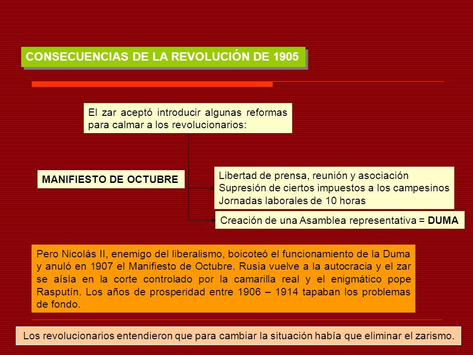 CONSECUENCIAS DE LA REVOLUCIÓN DE 1905 El zar aceptó introducir algunas reformas para calmar a los revolucionarios: Libertad de prensa, reunión y asoc