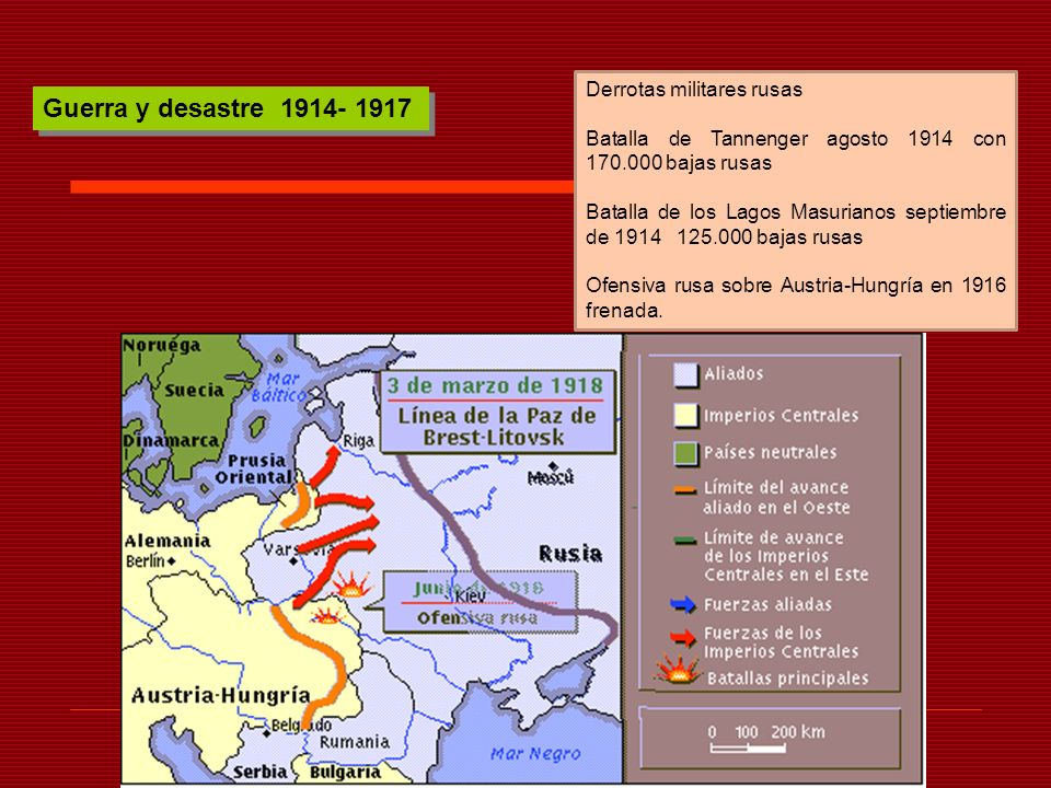 Guerra y desastre 1914- 1917 Derrotas militares rusas Batalla de Tannenger agosto 1914 con 170.000 bajas rusas Batalla de los Lagos Masurianos septiem