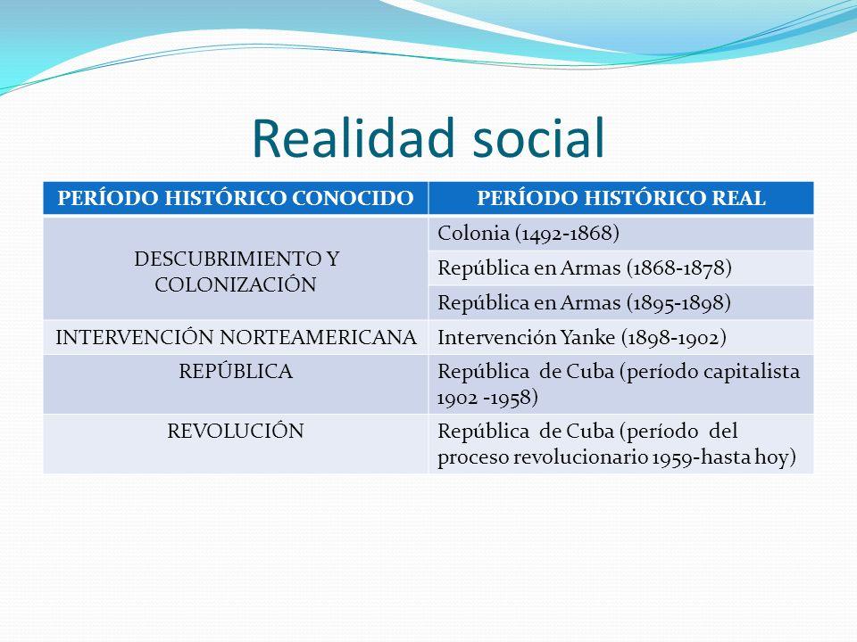 Realidad social PERÍODO HISTÓRICO CONOCIDOPERÍODO HISTÓRICO REAL DESCUBRIMIENTO Y COLONIZACIÓN Colonia (1492-1868) República en Armas (1868-1878) Repú