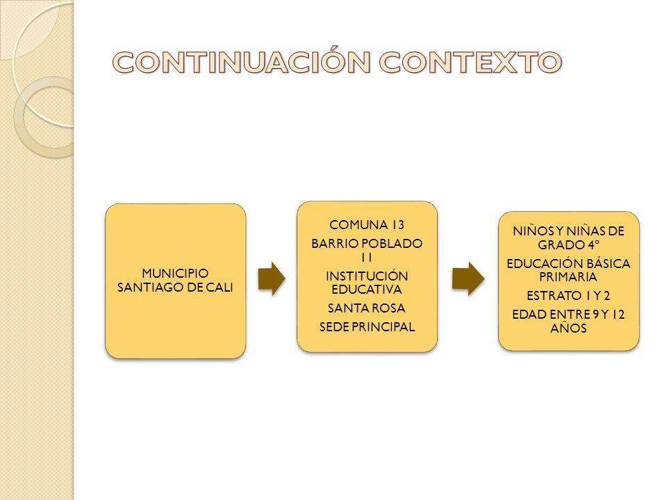 MUNICIPIO SANTIAGO DE CALI COMUNA 13 BARRIO POBLADO 11 INSTITUCIÓN EDUCATIVA SANTA ROSA SEDE PRINCIPAL NIÑOS Y NIÑAS DE GRADO 4º EDUCACIÓN BÁSICA PRIM
