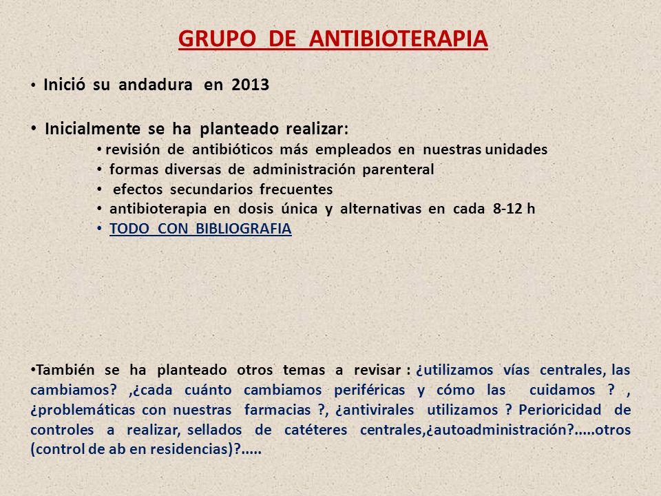 GRUPO DE ANTIBIOTERAPIA Inició su andadura en 2013 Inicialmente se ha planteado realizar: revisión de antibióticos más empleados en nuestras unidades