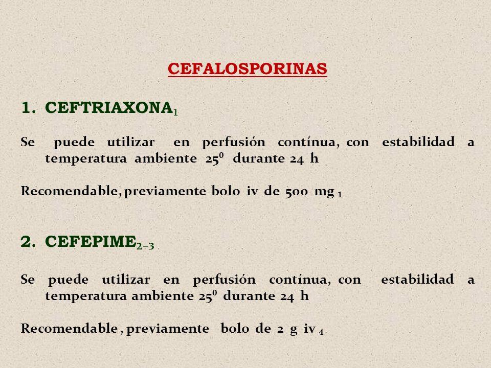 CEFALOSPORINAS 1.CEFTRIAXONA Se puede utilizar en perfusión contínua, con estabilidad a temperatura ambiente 25 durante 24 h Recomendable, previamente