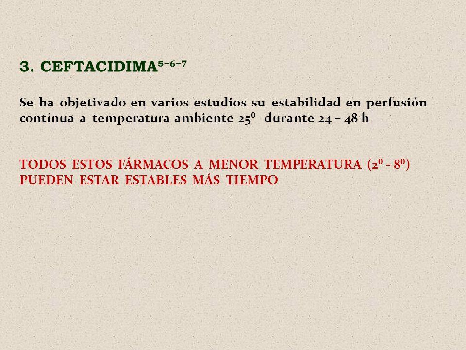 3. CEFTACIDIMA Se ha objetivado en varios estudios su estabilidad en perfusión contínua a temperatura ambiente 25 durante 24 – 48 h TODOS ESTOS FÁRMAC