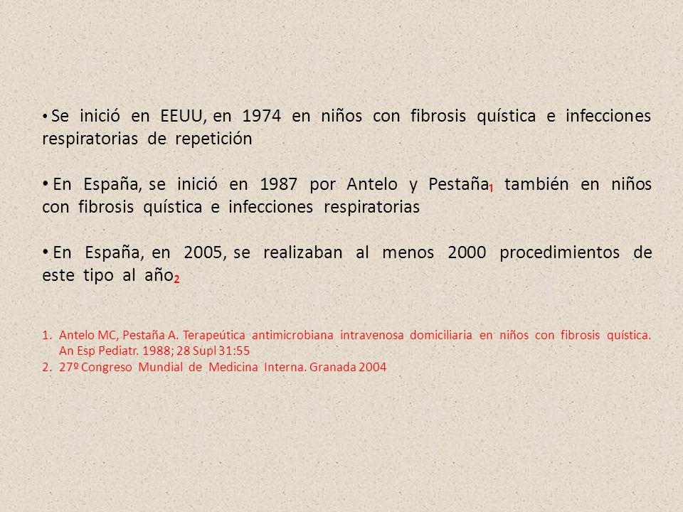 Se inició en EEUU, en 1974 en niños con fibrosis quística e infecciones respiratorias de repetición En España, se inició en 1987 por Antelo y Pestaña