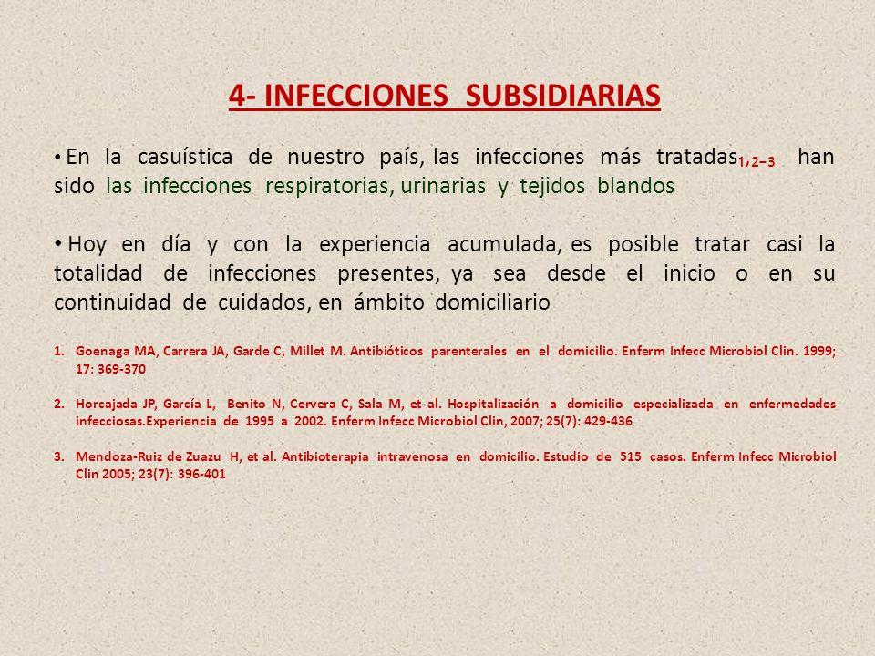 4- INFECCIONES SUBSIDIARIAS En la casuística de nuestro país, las infecciones más tratadas, han sido las infecciones respiratorias, urinarias y tejido