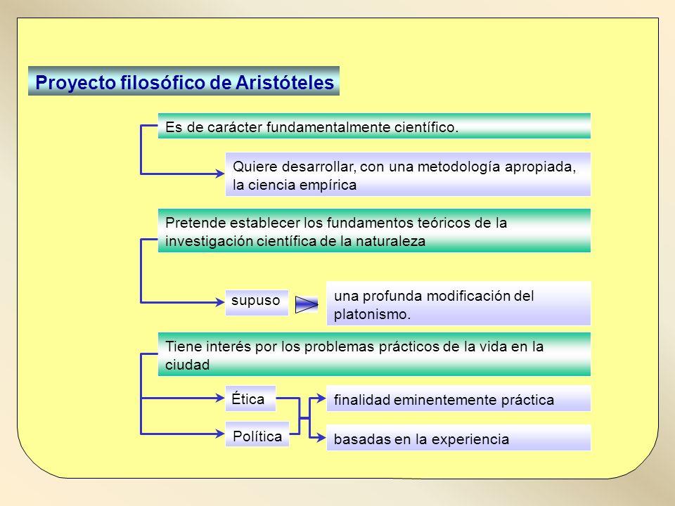 Tema 3 Aristóteles Imagen 1HISTORIA DE LA FILOSOFÍA-2º BACHILLERATO Es de carácter fundamentalmente científico. Quiere desarrollar, con una metodologí