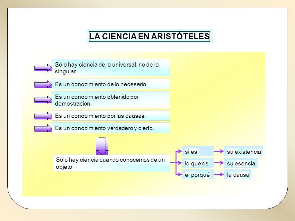 Tema 3 Aristóteles Imagen 3HISTORIA DE LA FILOSOFÍA-2º BACHILLERATO Sólo hay ciencia de lo universal, no de lo singular. Es un conocimiento de lo nece