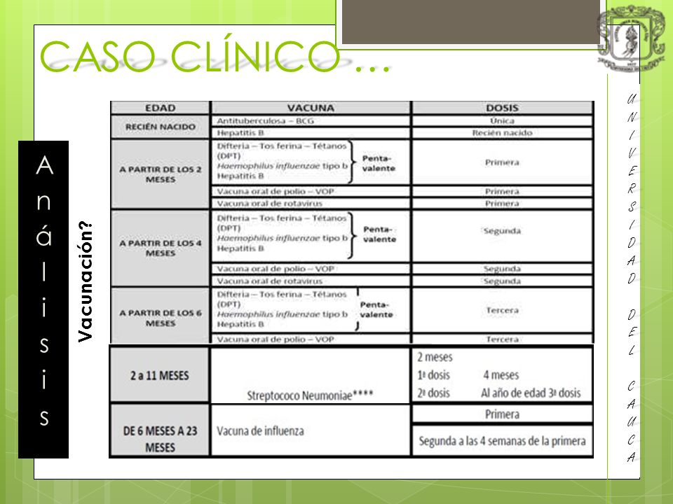 UNIUNIVERSVERSIDADIDAD DEL DEL CAUCA CAUCAUNIUNIVERSVERSIDADIDAD DEL DEL CAUCA CAUCA CASO CLÍNICO … Vacunación?