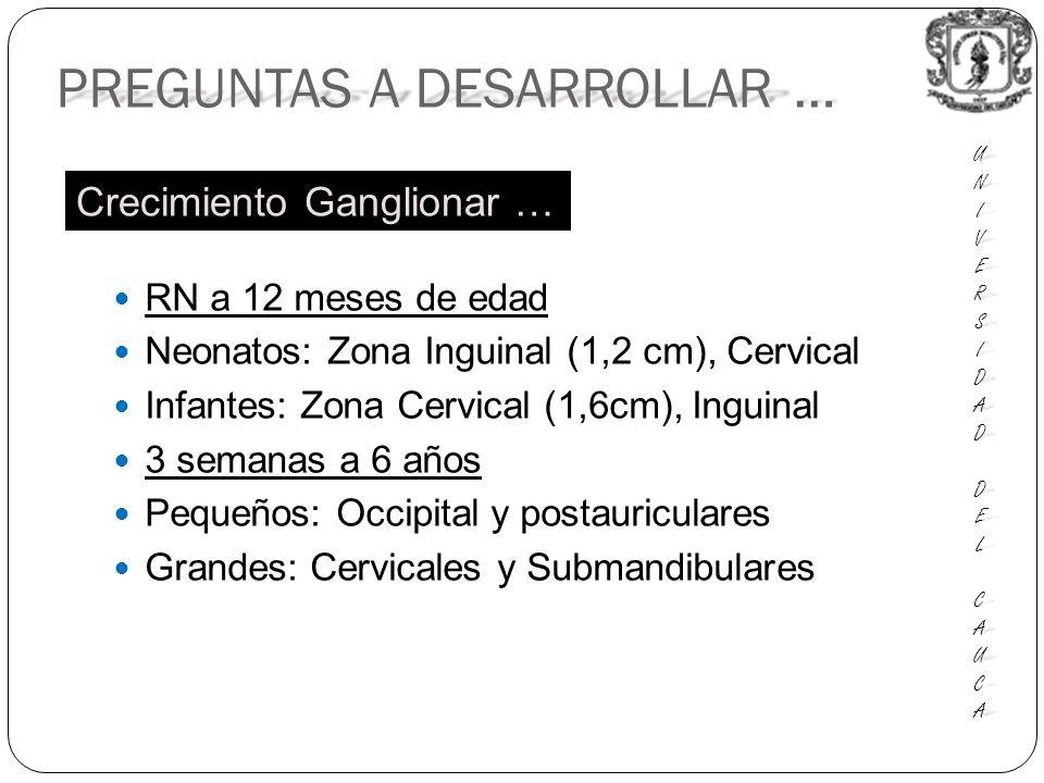 RN a 12 meses de edad Neonatos: Zona Inguinal (1,2 cm), Cervical Infantes: Zona Cervical (1,6cm), Inguinal 3 semanas a 6 años Pequeños: Occipital y postauriculares Grandes: Cervicales y Submandibulares PREGUNTAS A DESARROLLAR … UNIUNIVERSVERSIDADIDAD DEL DEL CAUCA CAUCAUNIUNIVERSVERSIDADIDAD DEL DEL CAUCA CAUCA Crecimiento Ganglionar …