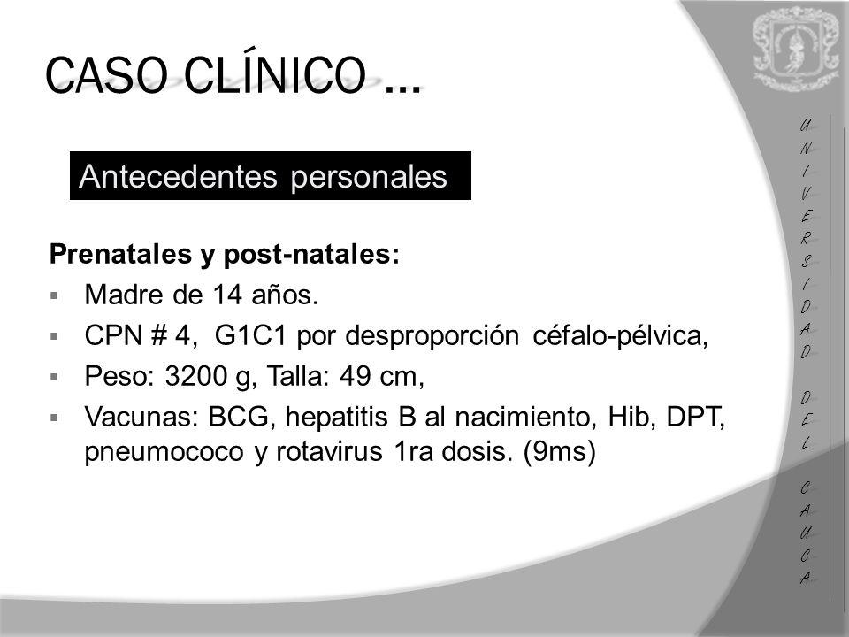 CASO CLÍNICO … Prenatales y post-natales: Madre de 14 años.