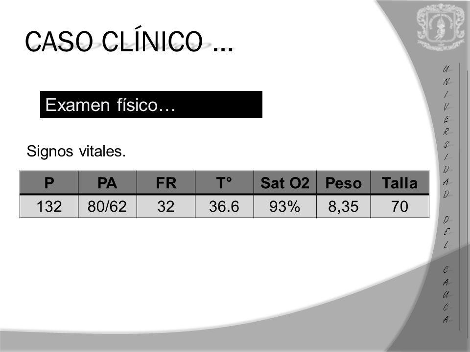 CASO CLÍNICO … UNIUNIVERSVERSIDADIDAD DEL DEL CAUCA CAUCAUNIUNIVERSVERSIDADIDAD DEL DEL CAUCA CAUCA Examen físico… Signos vitales.