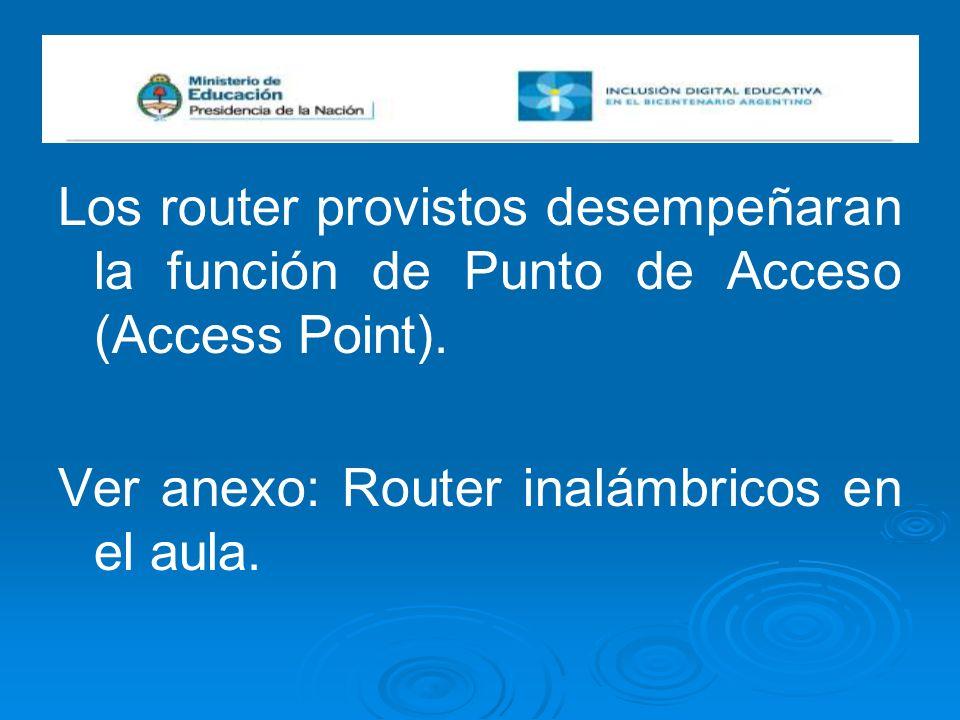 Los router provistos desempeñaran la función de Punto de Acceso (Access Point).