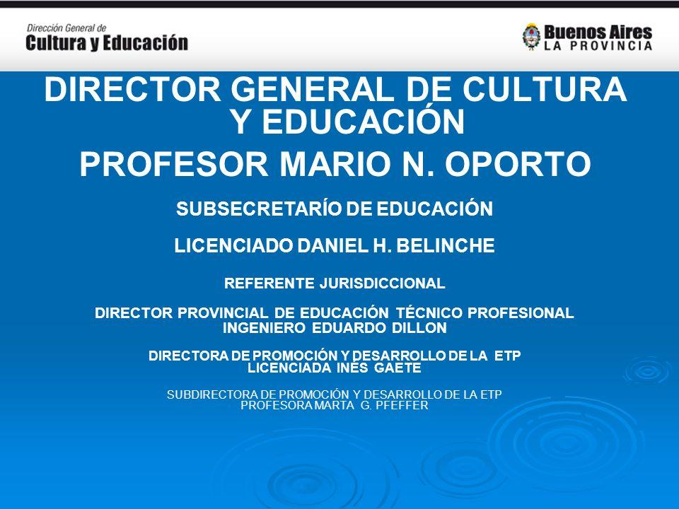 Provincia de BUENOS AIRES DIRECTOR GENERAL DE CULTURA Y EDUCACIÓN PROFESOR MARIO N.