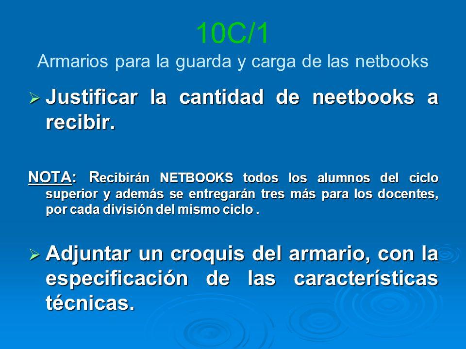 Justificar la cantidad de neetbooks a recibir. Justificar la cantidad de neetbooks a recibir.