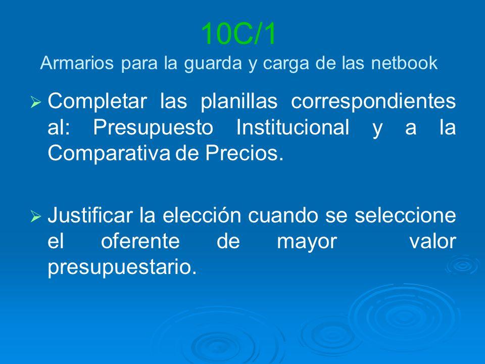 Completar las planillas correspondientes al: Presupuesto Institucional y a la Comparativa de Precios.