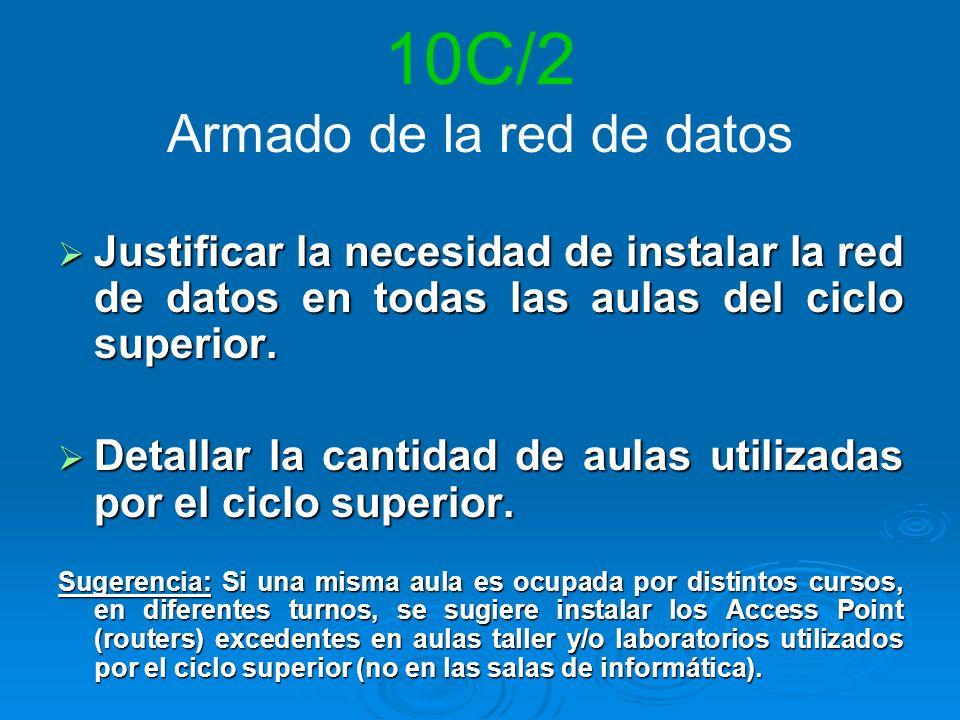 10C/2 Armado de la red de datos Justificar la necesidad de instalar la red de datos en todas las aulas del ciclo superior.