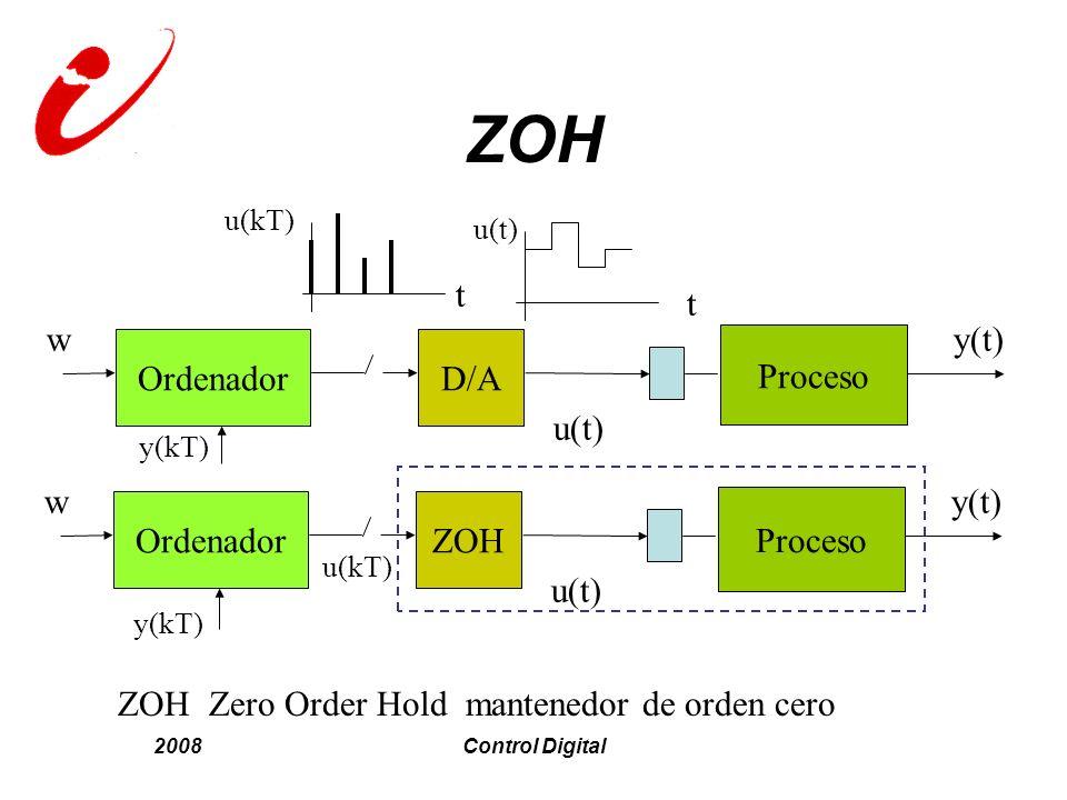 2008Control Digital ZOH Proceso u(t) y(t) OrdenadorD/A y(kT) u(kT) w t u(t) t ZOH Zero Order Hold mantenedor de orden cero Proceso u(t) y(t) Ordenador