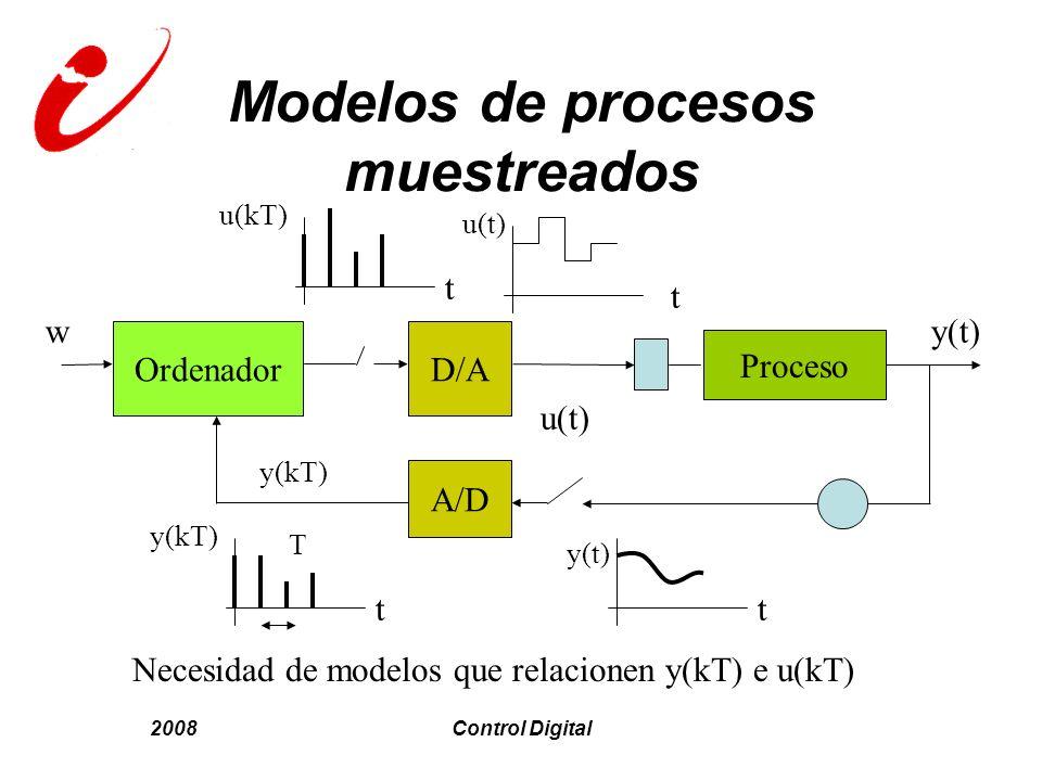2008Control Digital Modelos de procesos muestreados Proceso u(t) y(t) OrdenadorD/A A/D y(kT) u(kT) w t u(t) t y(kT) t y(t) t T Necesidad de modelos qu