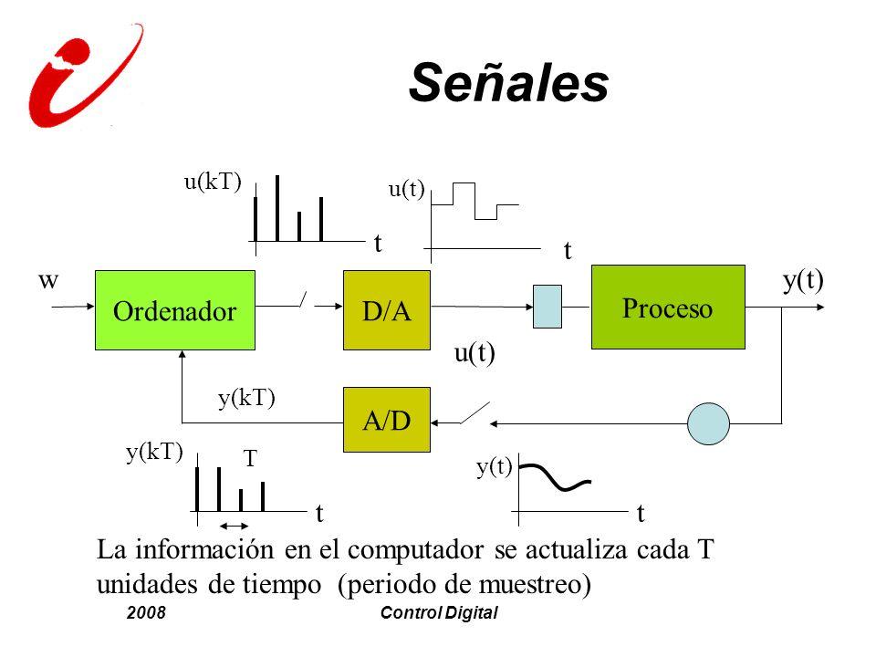 2008Control Digital Señales Proceso u(t) y(t) OrdenadorD/A A/D y(kT) u(kT) w t u(t) t y(kT) t y(t) t T La información en el computador se actualiza ca