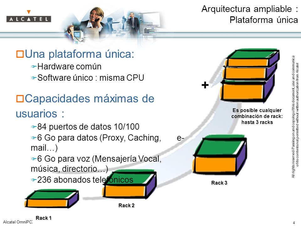 14 All rights reserved-Passing on and copying of this document, use and communication of its contents not permitted without written authorization from Alcatel Alcatel OmniPCX Office / Arquitectura / Marketing Estructura de placas CPU/CPUe Estructura de CPU,CPUe CPU Hard Disk XMEM or VoIP SDRAM AFU HSL Conector METRIC a backpanel Frontal RJ-45 Conectores Cat.5 System signals Shutdown Switch Xmem or VoIP & 2.5 HD AFU Aux function Module SDRAM Module ASPEN HSL Led 272 mm 134mm