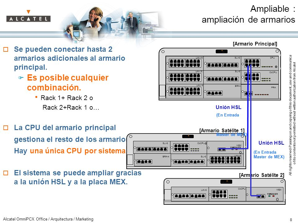 8 All rights reserved-Passing on and copying of this document, use and communication of its contents not permitted without written authorization from Alcatel Alcatel OmniPCX Office / Arquitectura / Marketing Ampliable : ampliación de armarios Se pueden conectar hasta 2 armarios adicionales al armario principal.