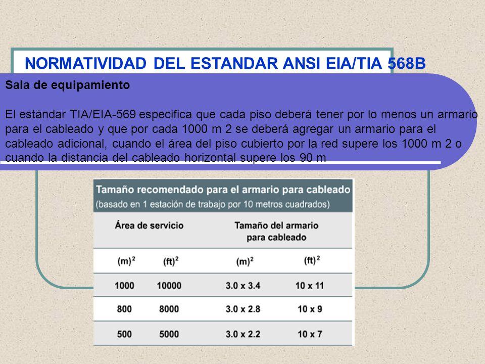 NORMATIVIDAD DEL ESTANDAR ANSI EIA/TIA 568B Sala de equipamiento El estándar TIA/EIA-569 especifica que cada piso deberá tener por lo menos un armario