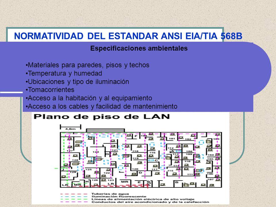 NORMATIVIDAD DEL ESTANDAR ANSI EIA/TIA 568B Especificaciones ambientales Materiales para paredes, pisos y techos Temperatura y humedad Ubicaciones y t