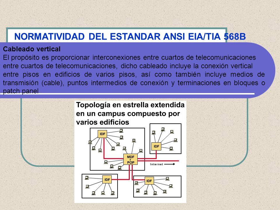 NORMATIVIDAD DEL ESTANDAR ANSI EIA/TIA 568B Cableado vertical El propósito es proporcionar interconexiones entre cuartos de telecomunicaciones entre c