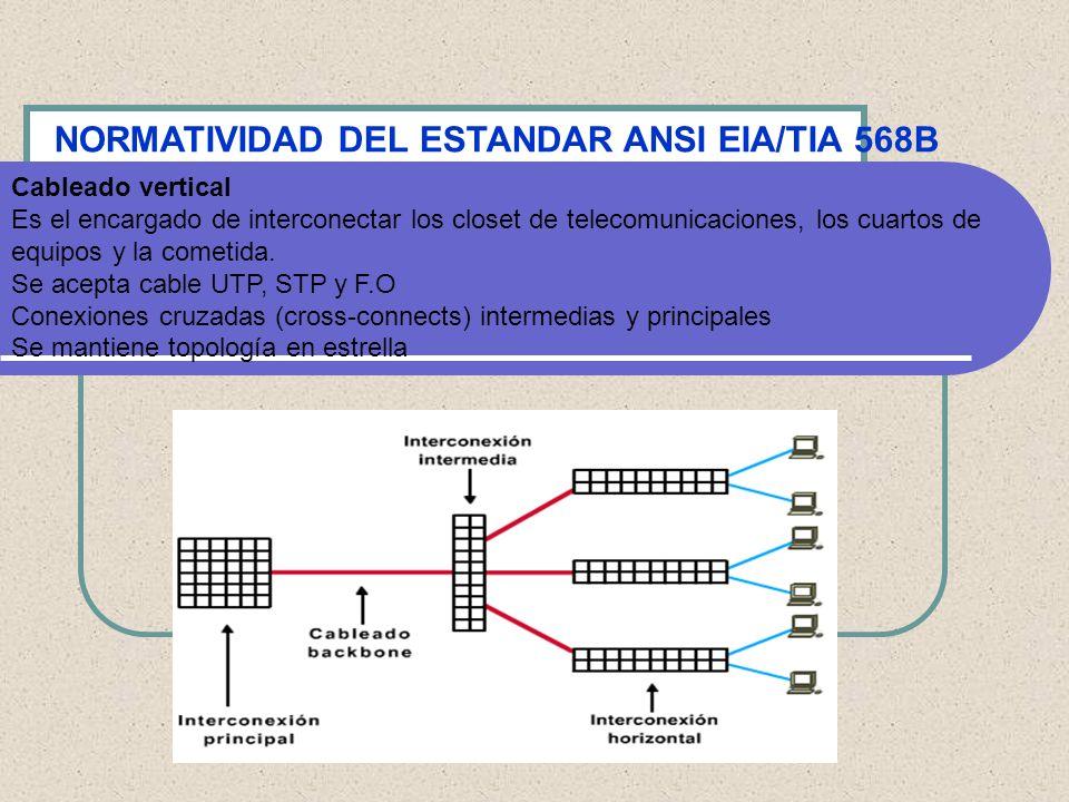 NORMATIVIDAD DEL ESTANDAR ANSI EIA/TIA 568B Cableado vertical Es el encargado de interconectar los closet de telecomunicaciones, los cuartos de equipo