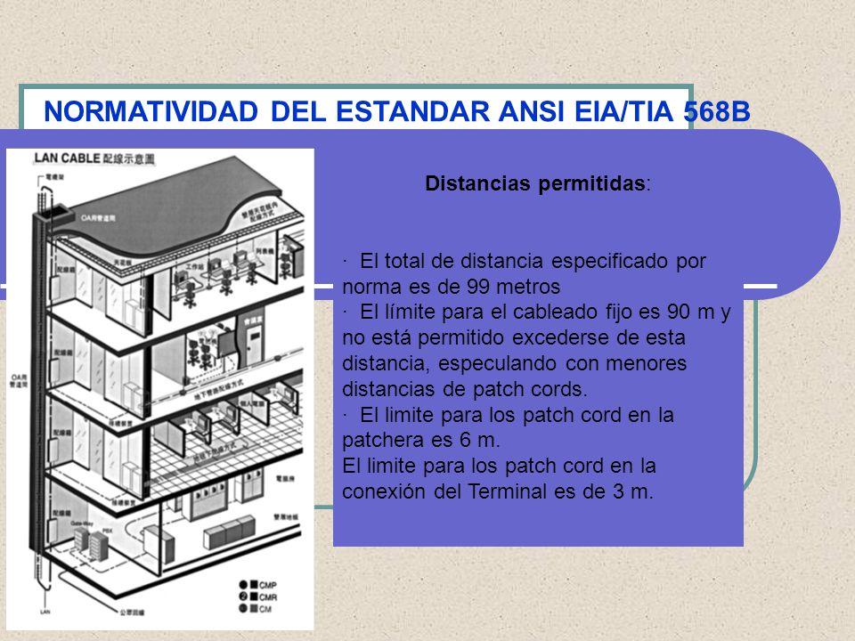 NORMATIVIDAD DEL ESTANDAR ANSI EIA/TIA 568B Distancias permitidas: · El total de distancia especificado por norma es de 99 metros · El límite para el