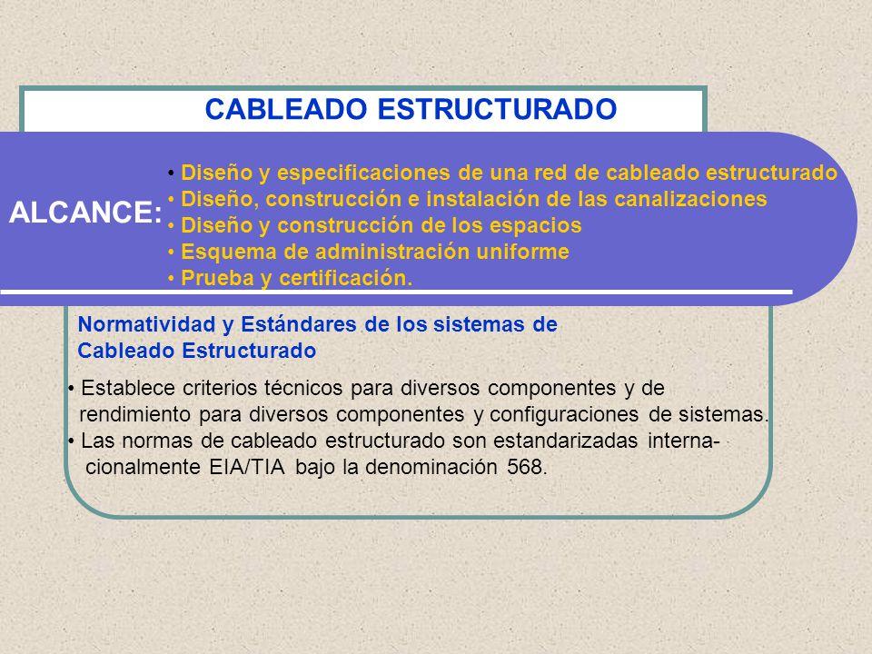 ALCANCE: Normatividad y Estándares de los sistemas de Cableado Estructurado CABLEADO ESTRUCTURADO Diseño y especificaciones de una red de cableado est