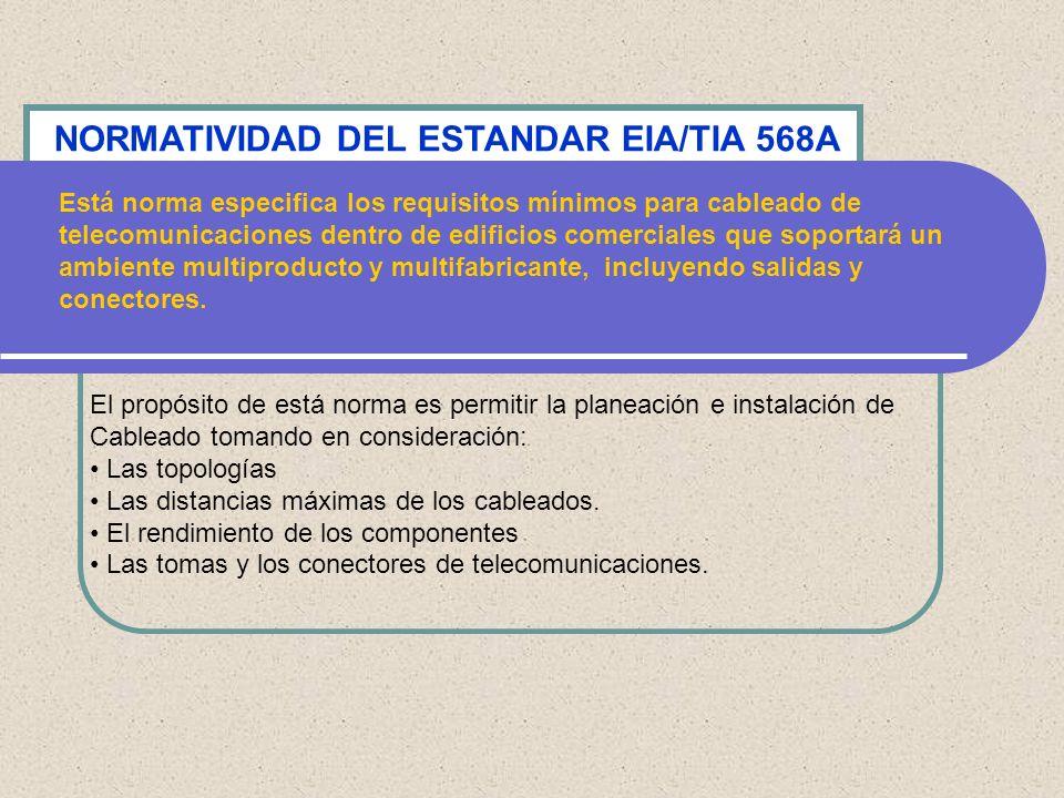 NORMATIVIDAD DEL ESTANDAR EIA/TIA 568A El sistema de cableado soporta las aplicaciones de telecomunicaciones.