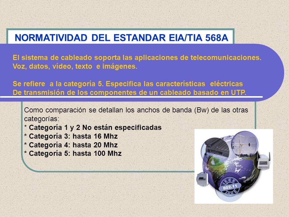 NORMATIVIDAD DEL ESTANDAR EIA/TIA 568A El sistema de cableado soporta las aplicaciones de telecomunicaciones. Voz, datos, vídeo, texto e imágenes. Se