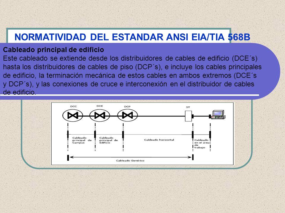 NORMATIVIDAD DEL ESTANDAR ANSI EIA/TIA 568B Cableado horizontal se conoce con el nombre de cableado horizontal a los cables usados para unir cada área de trabajo con el panel de parcheo, es decir, consiste en el medio físico usado para conectar cada toma o salida a un gabinete.