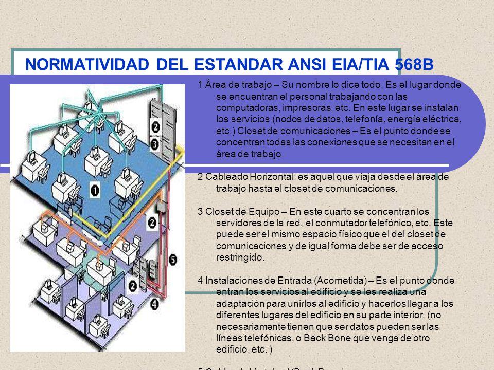 NORMATIVIDAD DEL ESTANDAR ANSI EIA/TIA 568B 1 Área de trabajo – Su nombre lo dice todo, Es el lugar donde se encuentran el personal trabajando con las
