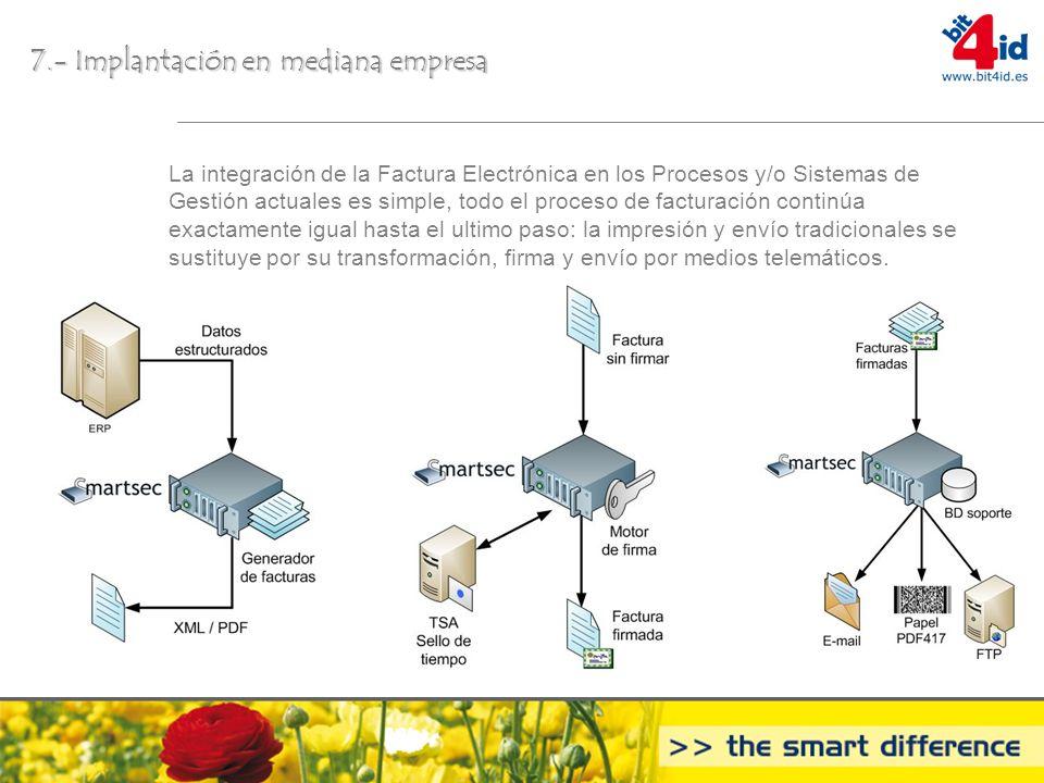 7.- Implantación en mediana empresa La integración de la Factura Electrónica en los Procesos y/o Sistemas de Gestión actuales es simple, todo el proce