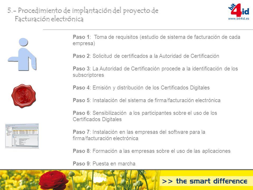 5.- Procedimiento de implantación del proyecto de Facturación electrónica Facturación electrónica Paso 1: Toma de requisitos (estudio de sistema de fa